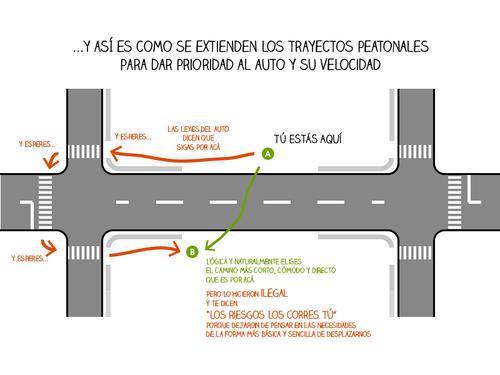 Imagen: Liga Peatonal