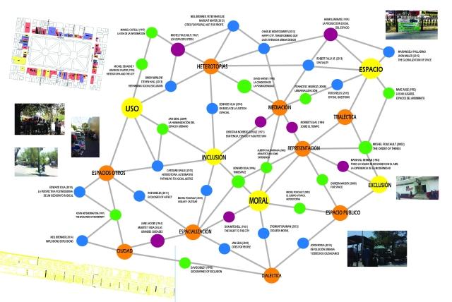 red de autores4-01