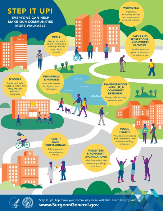Step it Up! A Partners Guide to Promoting Walking and Walkable C